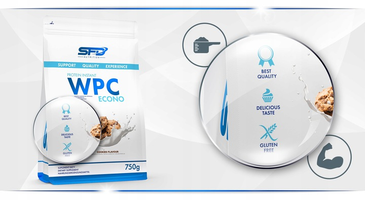 WPC Protein kvaliteta